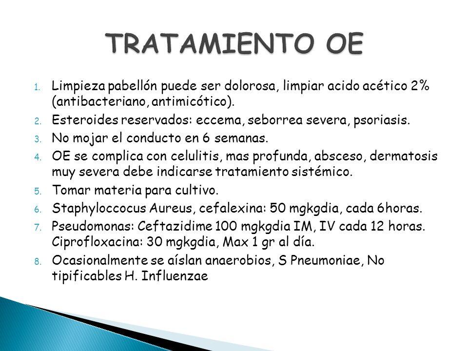 TRATAMIENTO OE Limpieza pabellón puede ser dolorosa, limpiar acido acético 2% (antibacteriano, antimicótico).