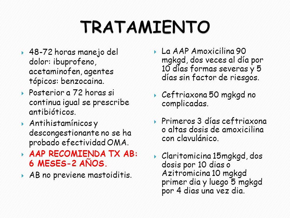 TRATAMIENTO 48-72 horas manejo del dolor: ibuprofeno, acetaminofen, agentes tópicos: benzocaina.