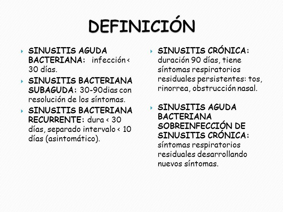 DEFINICIÓN SINUSITIS AGUDA BACTERIANA: infección < 30 días.