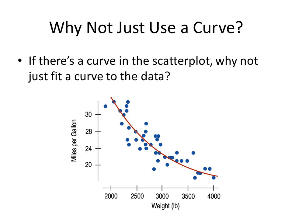 Why Not Just Use a Curve.