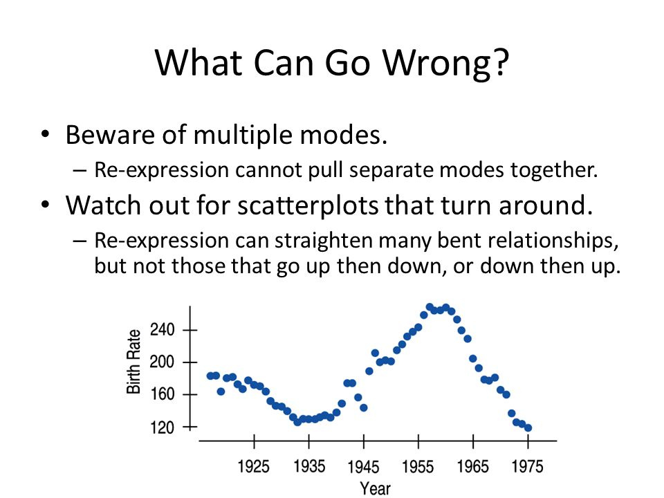 What Can Go Wrong Beware of multiple modes.