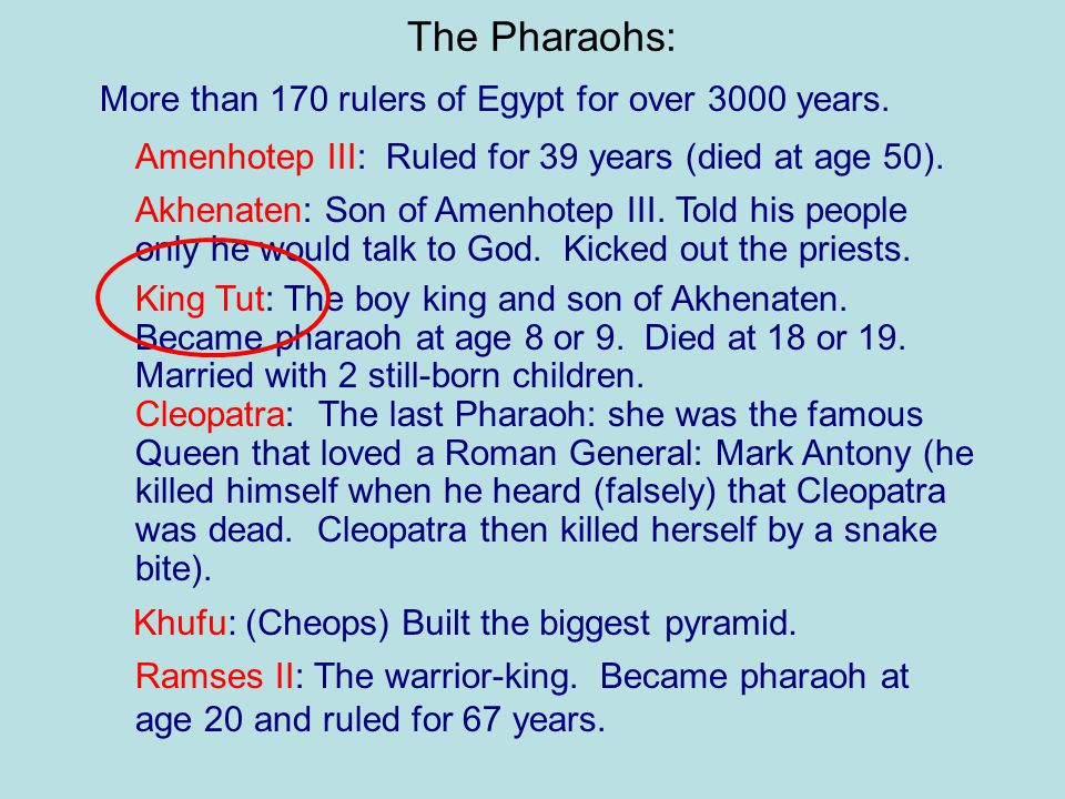 The Pharaohs: More than 170 rulers of Egypt for over 3000 years.