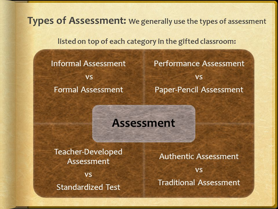 Types of Assessment: We generally use the types of assessment listed on top of each category in the gifted classroom: