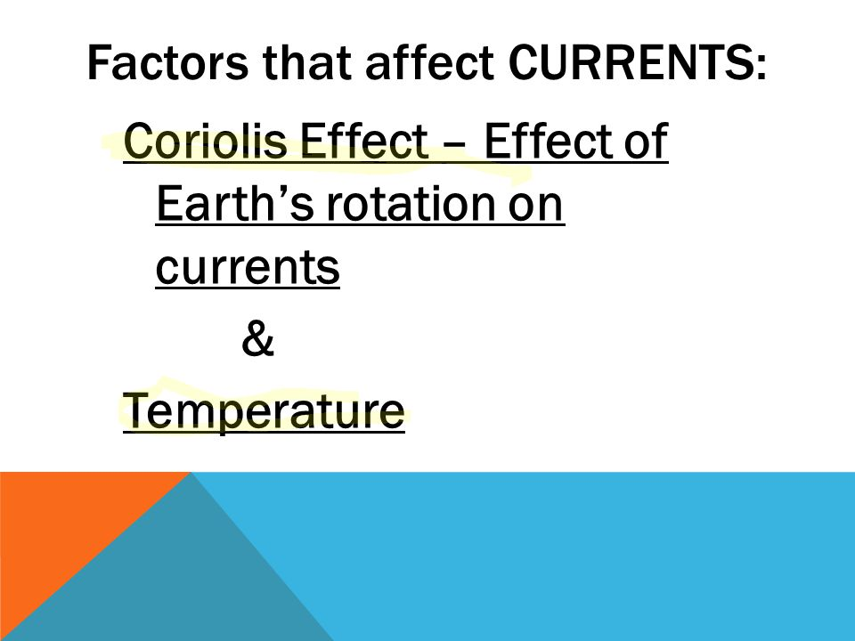 Factors that affect CURRENTS: