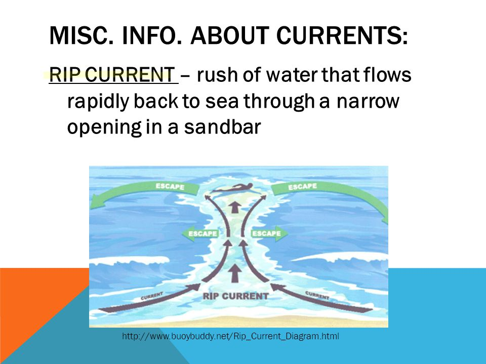 Misc. info. About currents: