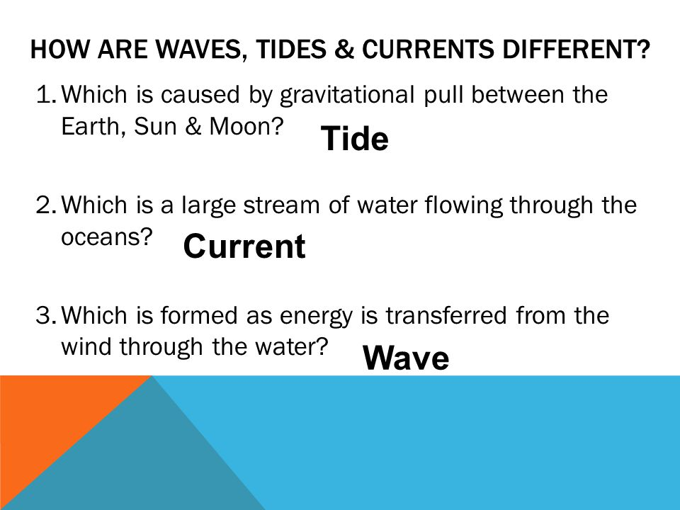How are waves, tides & currents different