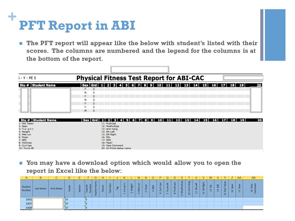 PFT Report in ABI