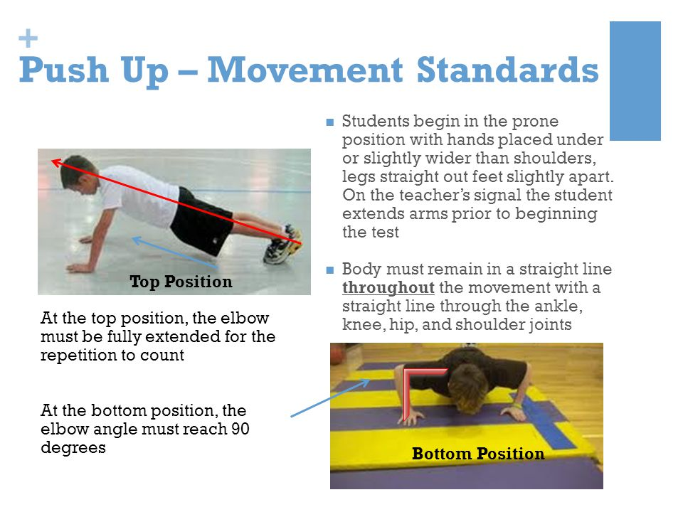 Push Up – Movement Standards