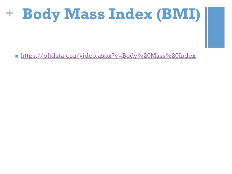 Body Mass Index (BMI) https://pftdata.org/video.aspx v=Body%20Mass%20Index