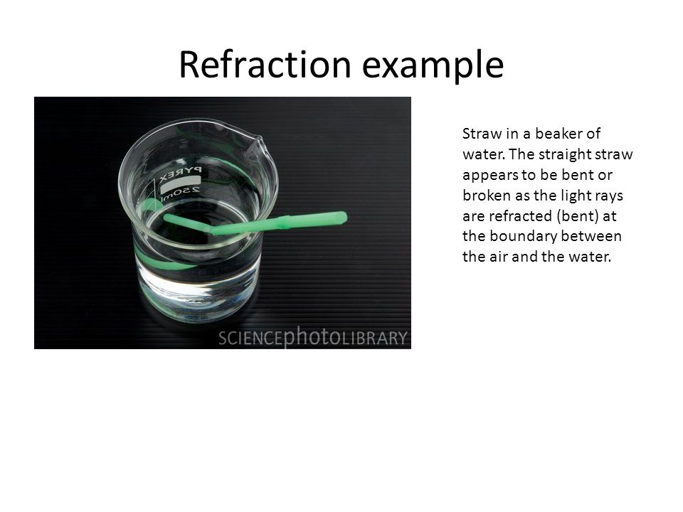 Refraction example