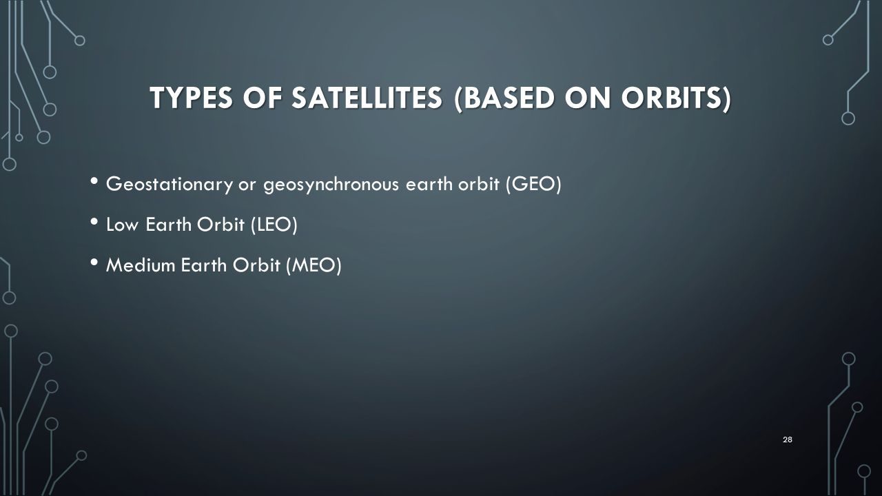 TYPES OF SATELLITES (BASED ON ORBITS)