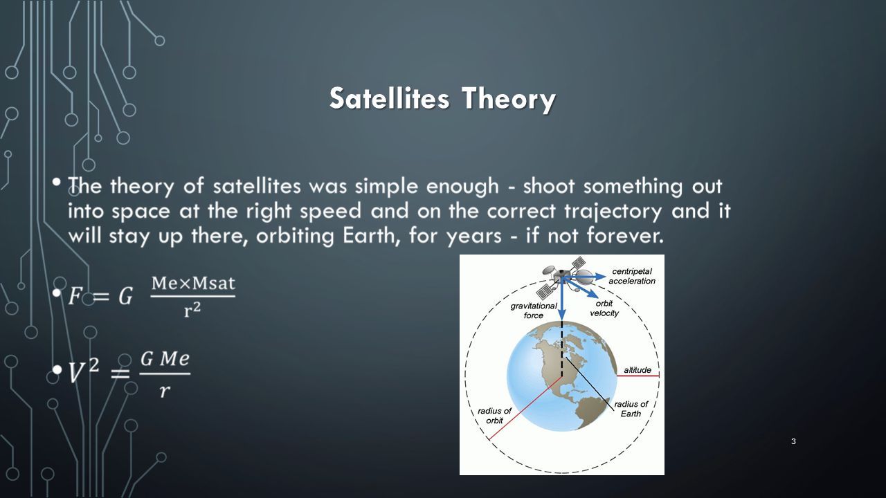 Satellites Theory