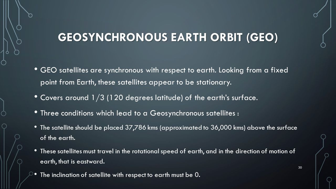 GEOSYNCHRONOUS EARTH ORBIT (GEO)