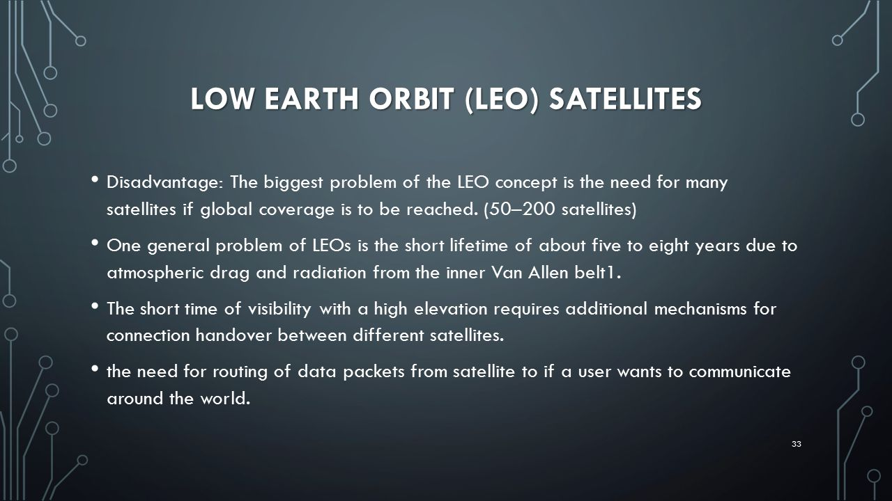 LOW EARTH ORBIT (LEO) SATELLITES