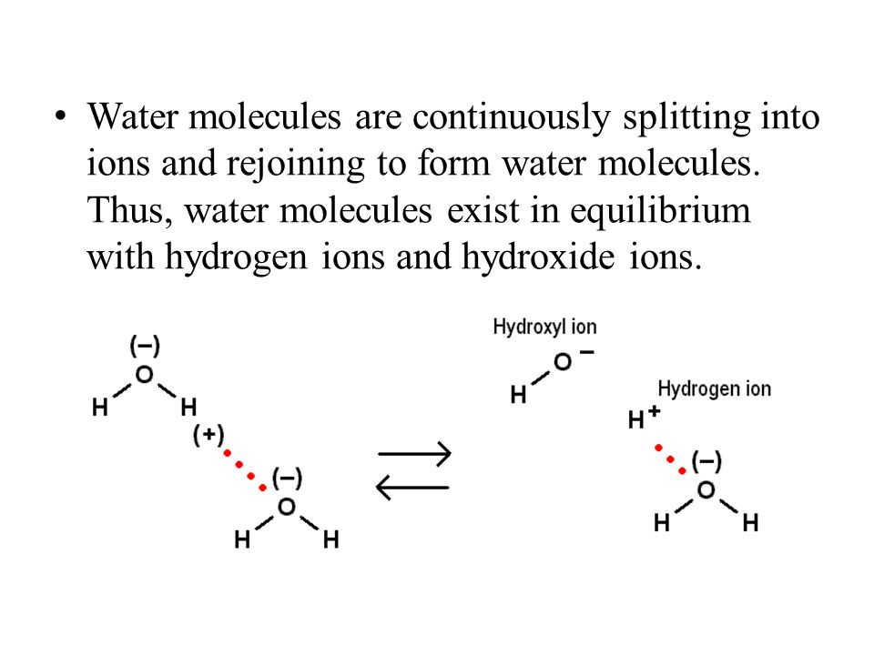 Water molecules are continuously splitting into ions and rejoining to form water molecules.