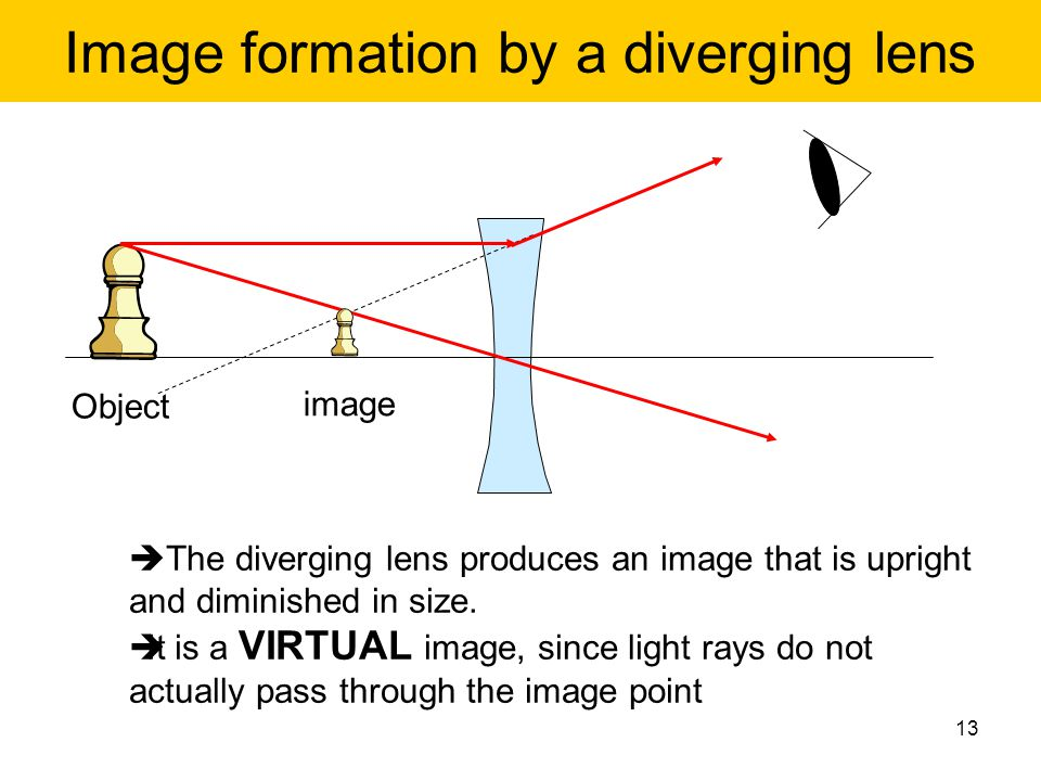 Image formation by a diverging lens