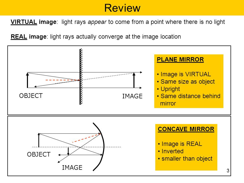 Review VIRTUAL image: light rays appear to come from a point where there is no light.