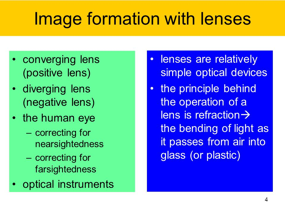 Image formation with lenses