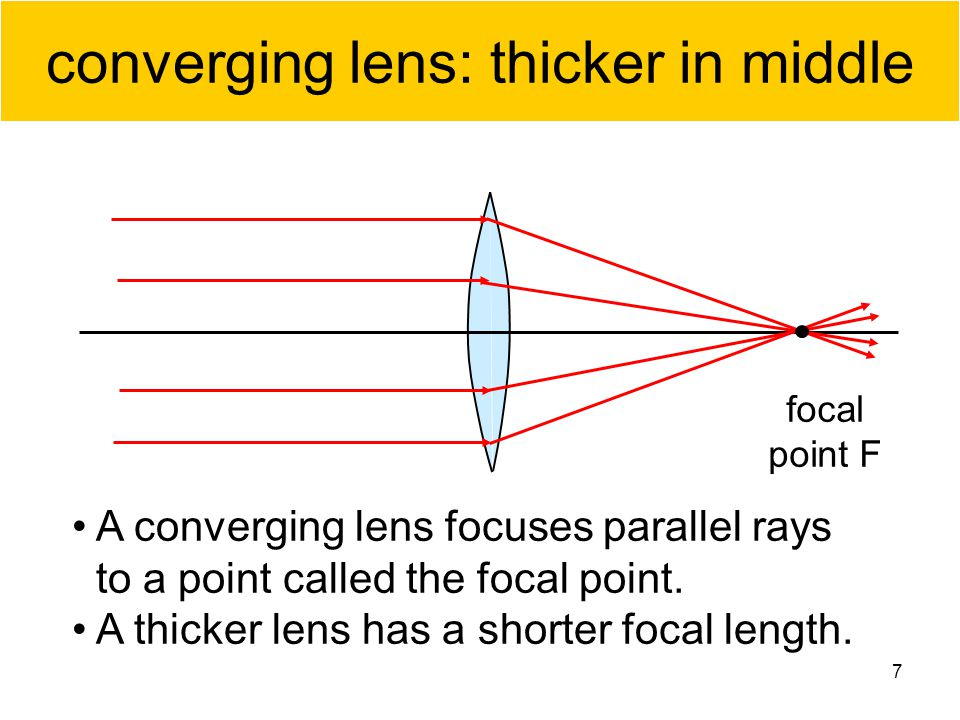 converging lens: thicker in middle