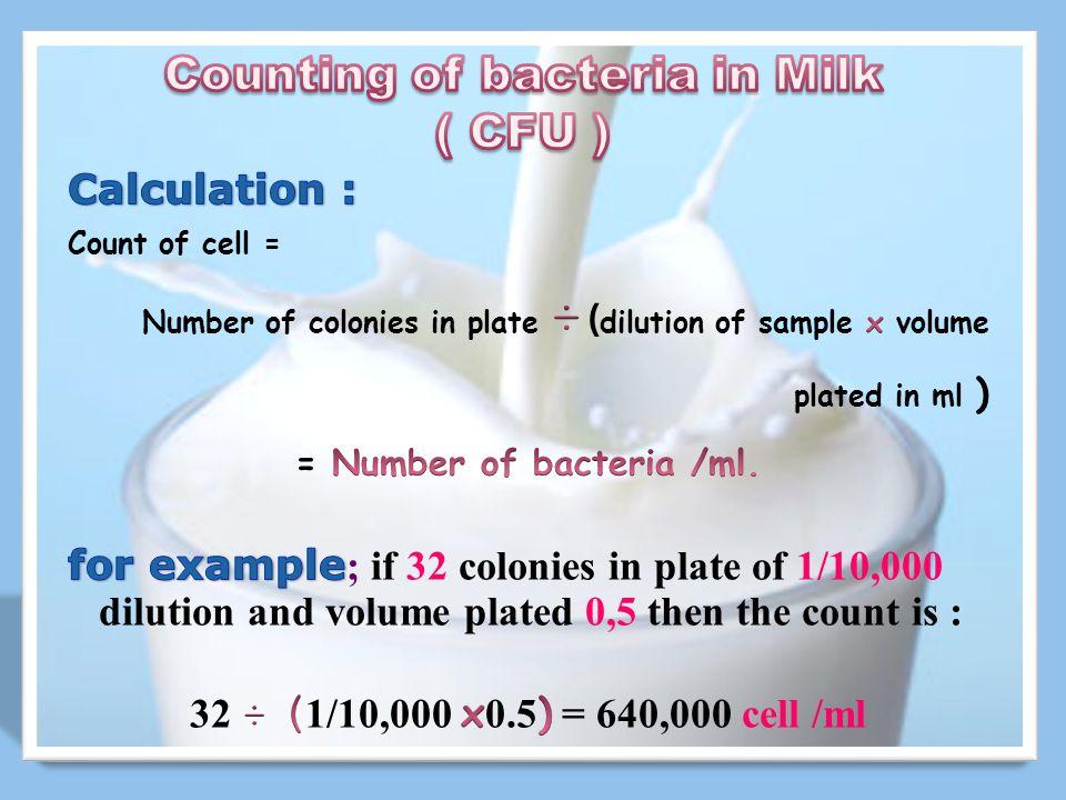Counting of bacteria in Milk ( CFU )