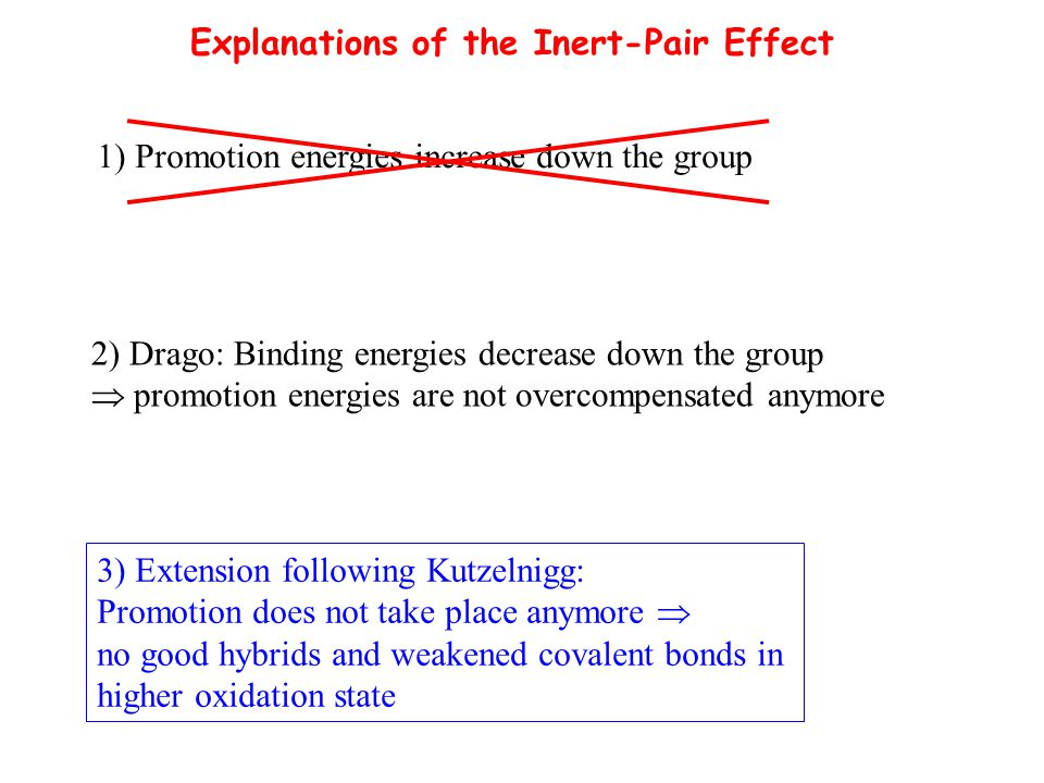 Explanations of the Inert-Pair Effect
