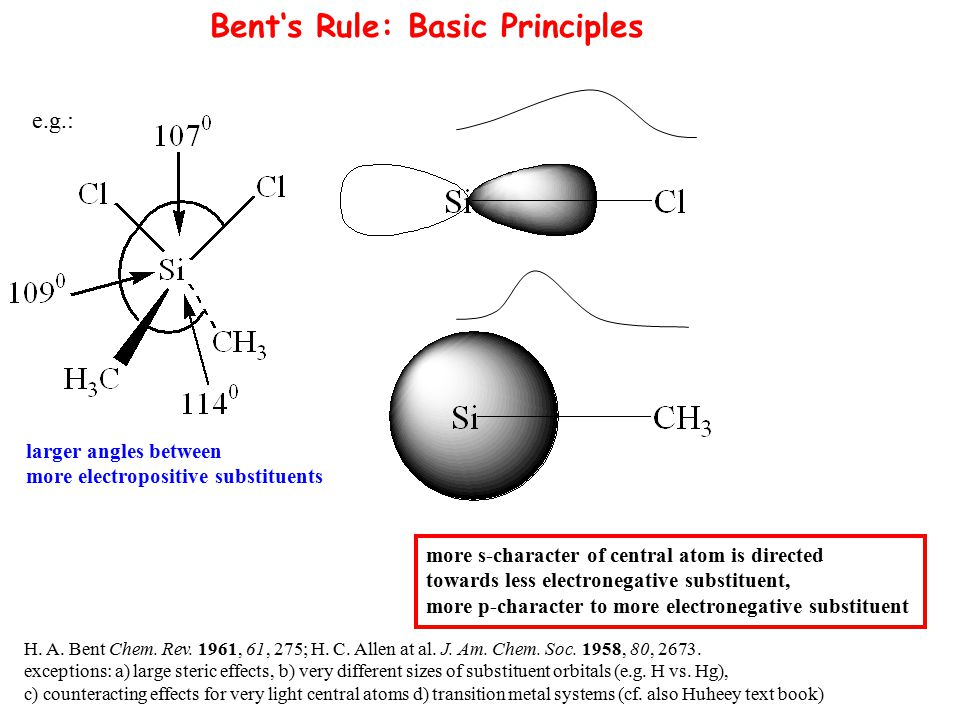 Bent's Rule: Basic Principles
