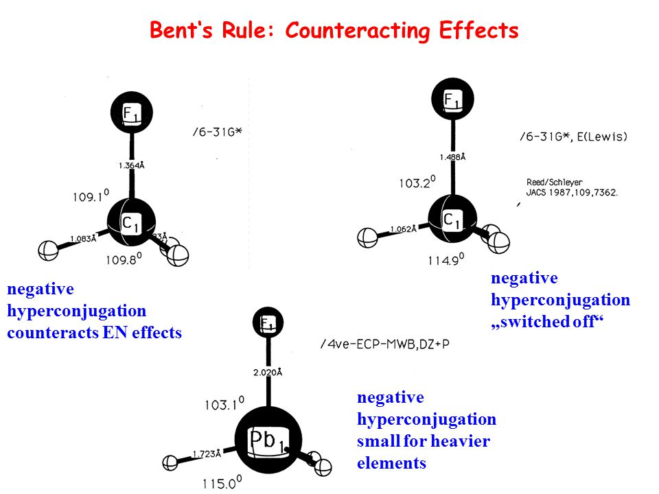 Bent's Rule: Counteracting Effects