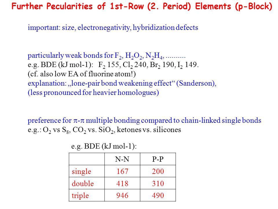 Further Pecularities of 1st-Row (2. Period) Elements (p-Block)