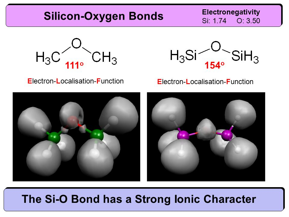 Silicon-Oxygen Bonds 111o 154o