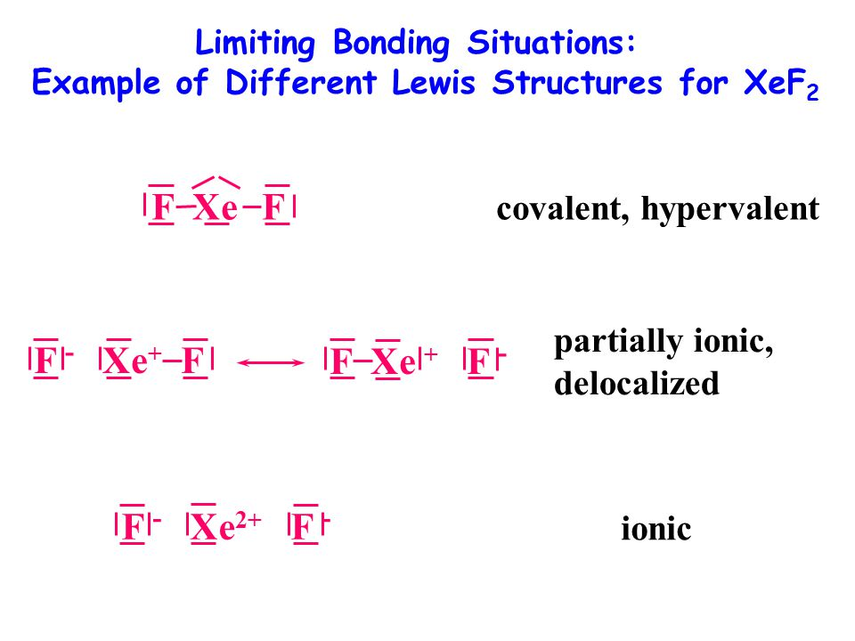 F Xe F F - Xe+ F F Xe + F - F - Xe2+ F - covalent, hypervalent