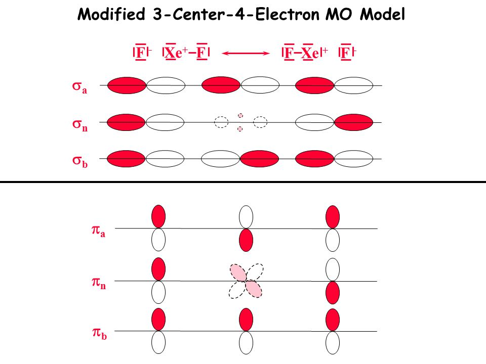 Modified 3-Center-4-Electron MO Model