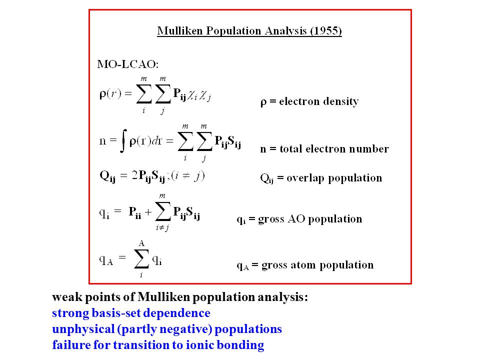 weak points of Mulliken population analysis: