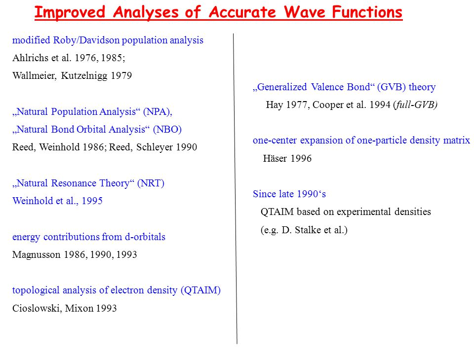 Improved Analyses of Accurate Wave Functions