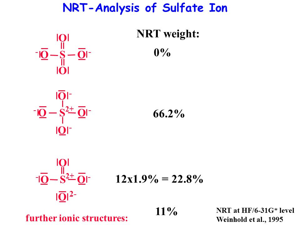 - O S O - - O S2+ O - - O S2+ O - NRT-Analysis of Sulfate Ion