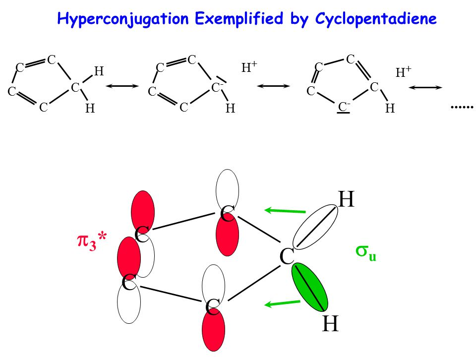 H C C C C C H p3* su Hyperconjugation Exemplified by Cyclopentadiene
