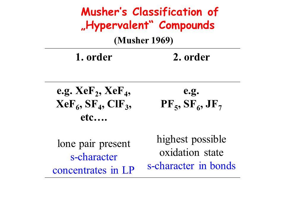 e.g. XeF2, XeF4, XeF6, SF4, ClF3, etc….