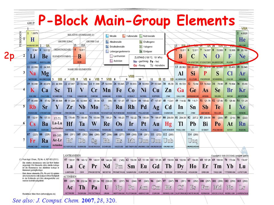 P-Block Main-Group Elements