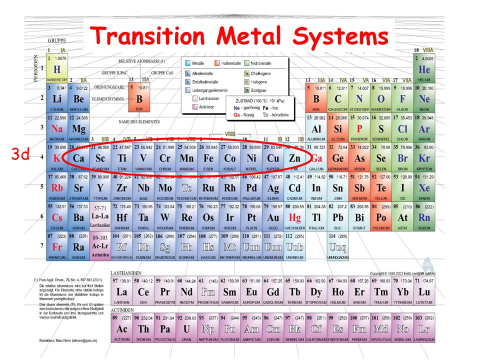 Transition Metal Systems