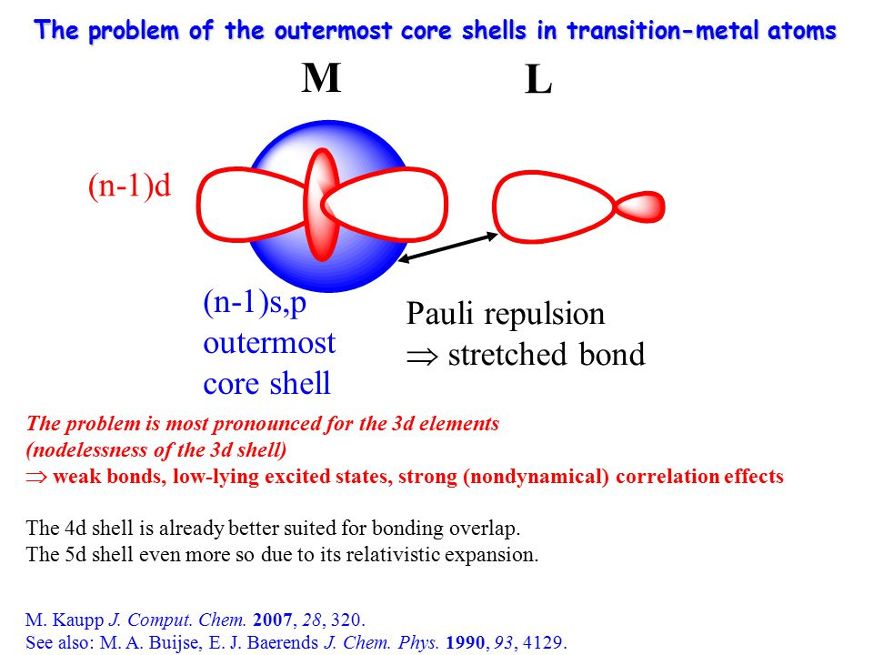 M L (n-1)d (n-1)s,p Pauli repulsion outermost  stretched bond