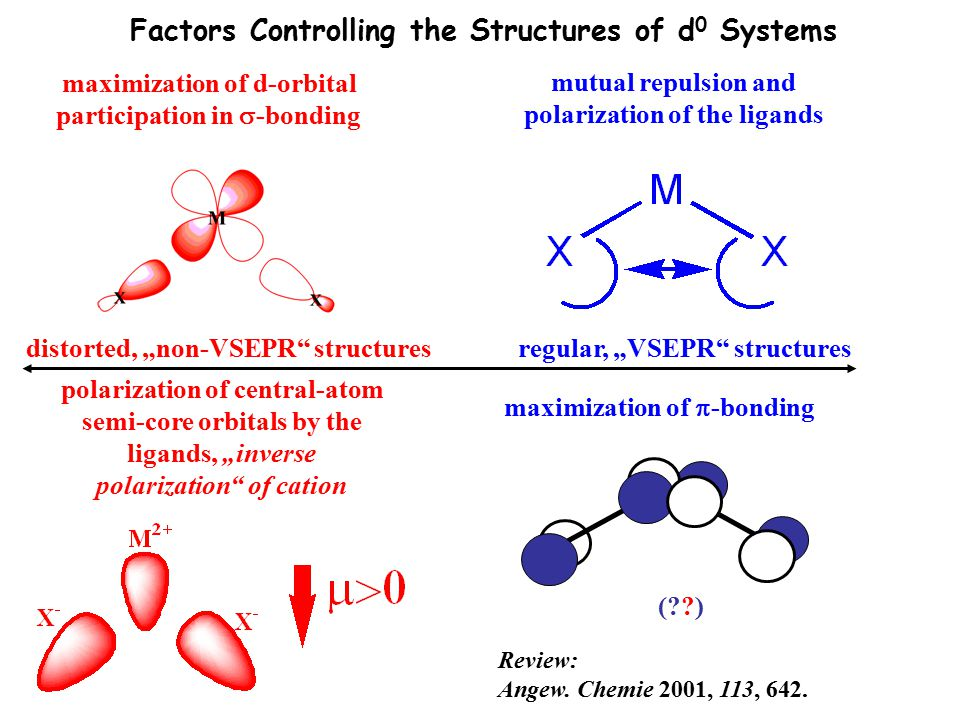 M X Factors Controlling the Structures of d0 Systems
