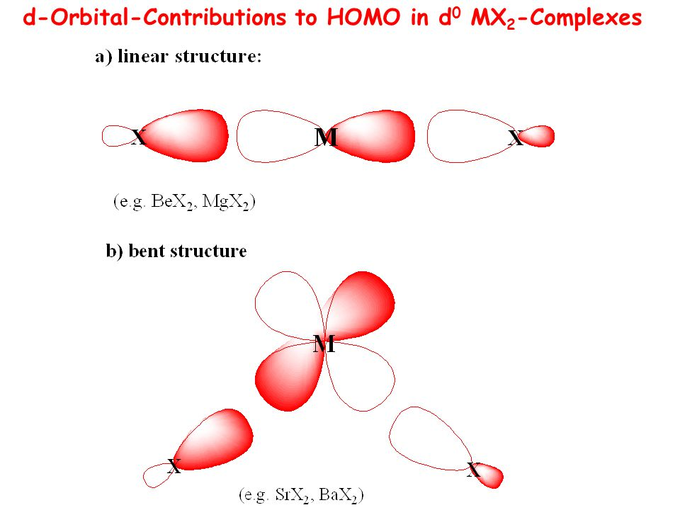 d-Orbital-Contributions to HOMO in d0 MX2-Complexes