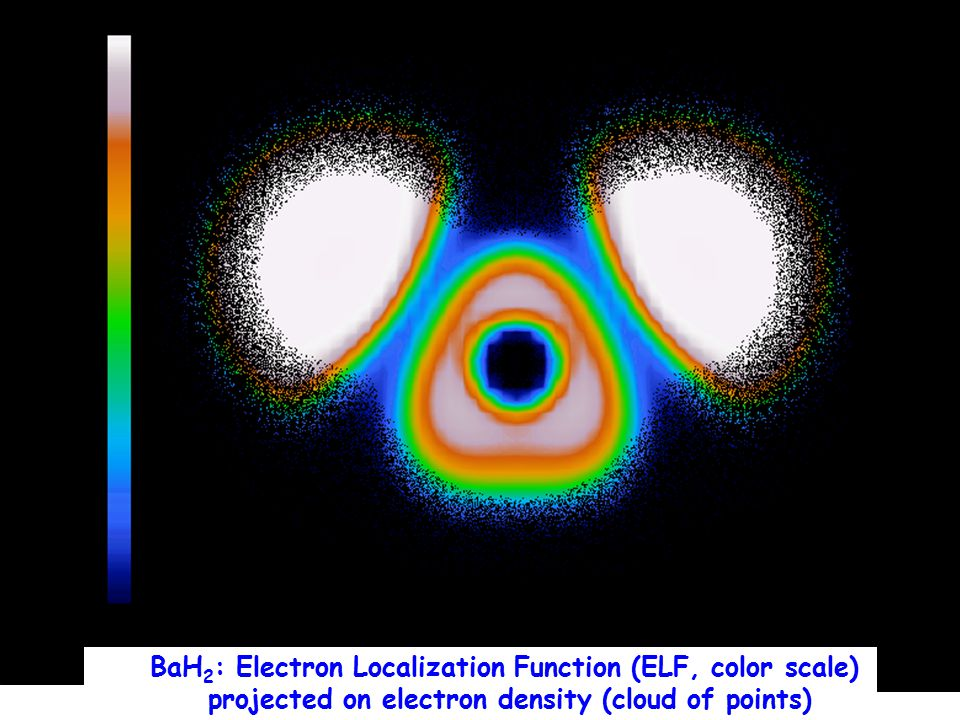 projected on electron density (cloud of points)