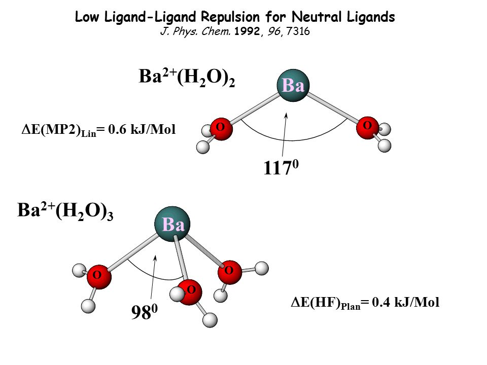 Low Ligand-Ligand Repulsion for Neutral Ligands