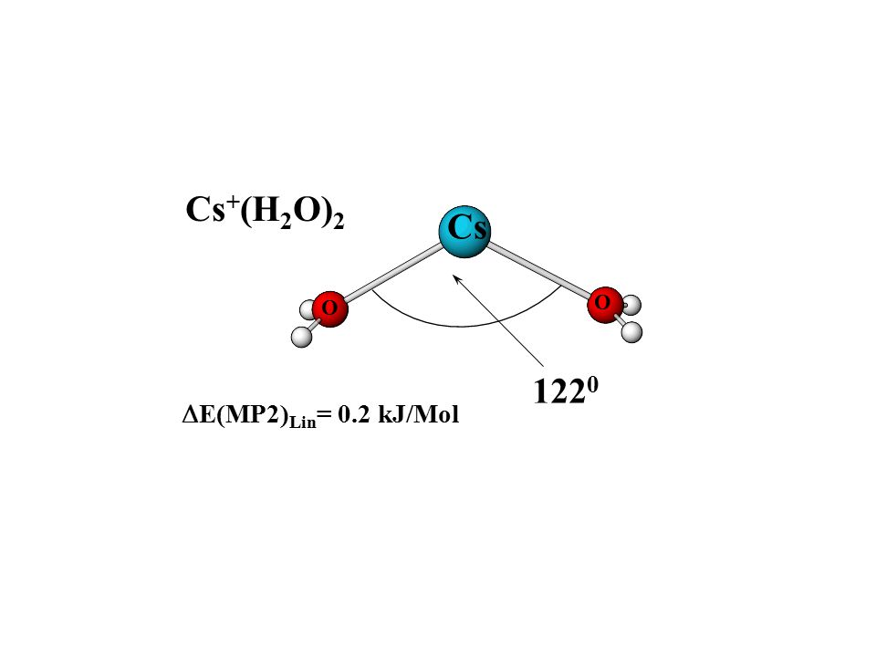 Cs+(H2O)2 Cs O O 1220 DE(MP2)Lin= 0.2 kJ/Mol