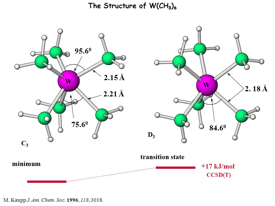 95.60 2.15 Å 2. 18 Å 2.21 Å 75.60 84.60 The Structure of W(CH3)6 W W