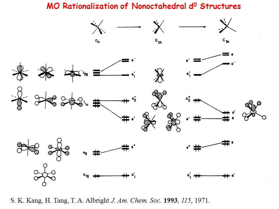 MO Rationalization of Nonoctahedral d0 Structures