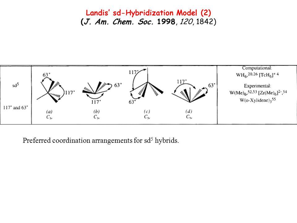 Landis' sd-Hybridization Model (2)