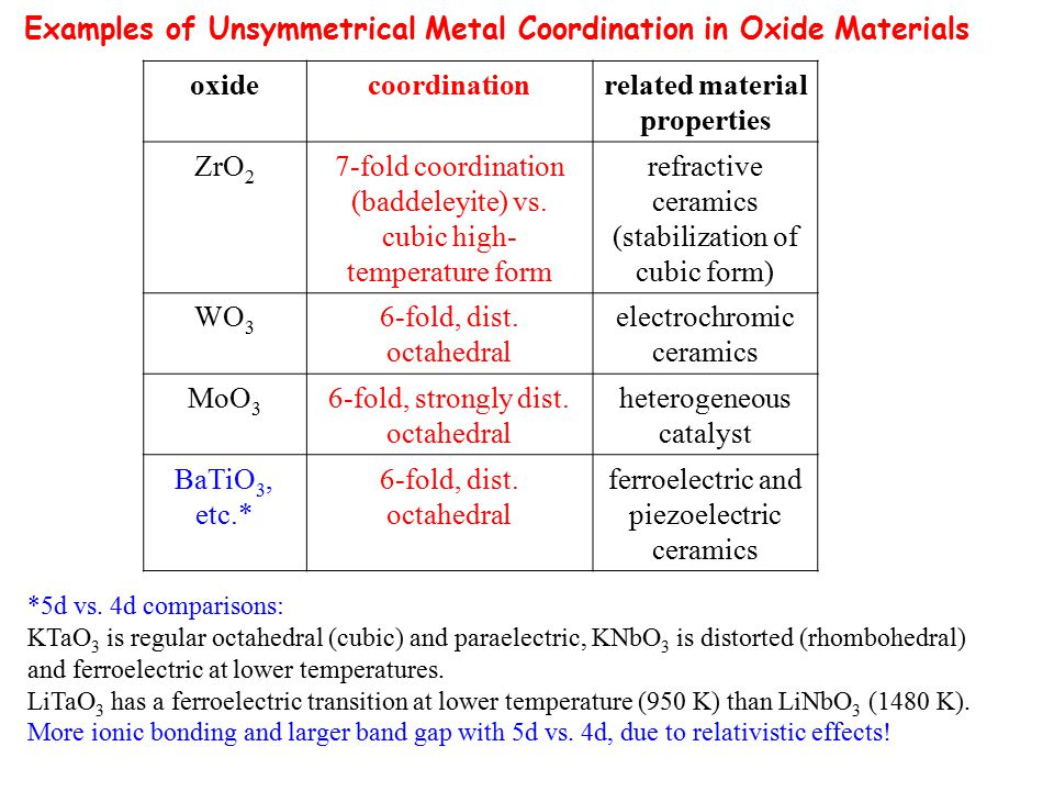 Examples of Unsymmetrical Metal Coordination in Oxide Materials oxide