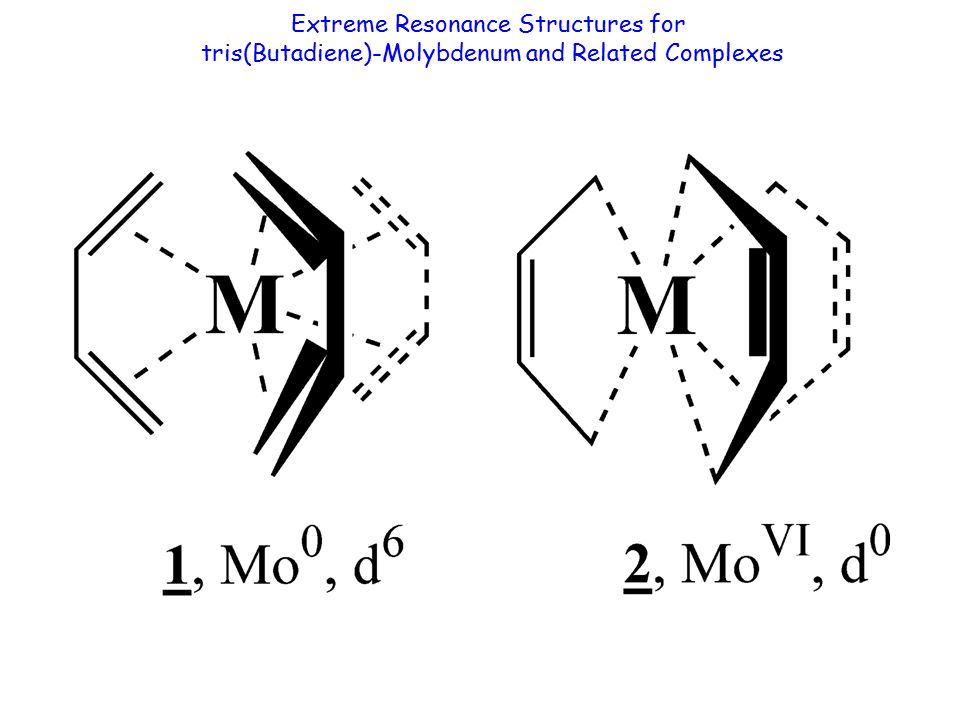 Extreme Resonance Structures for