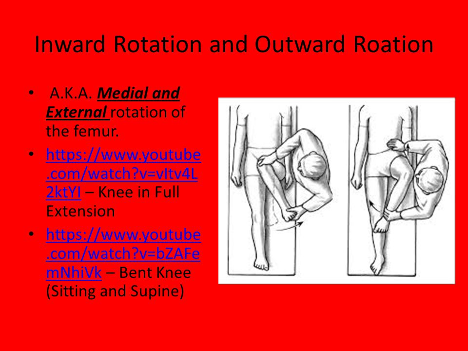 Inward Rotation and Outward Roation